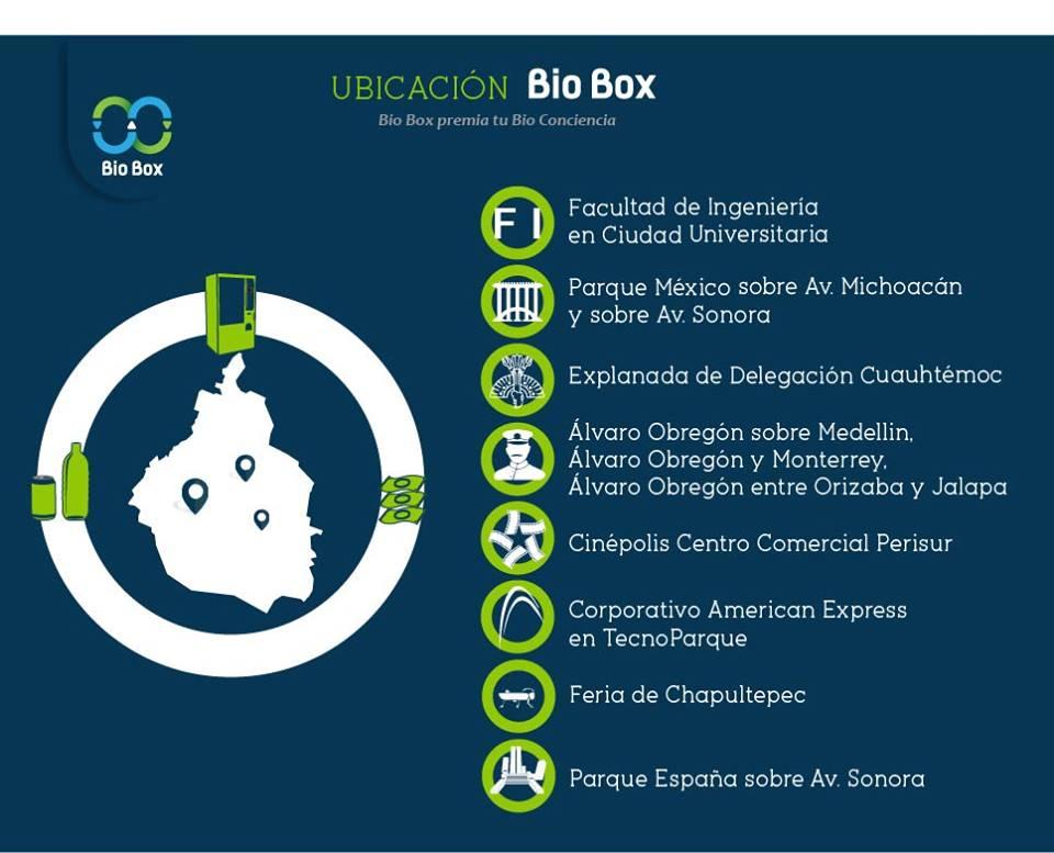 Ubicaciones de BioBox