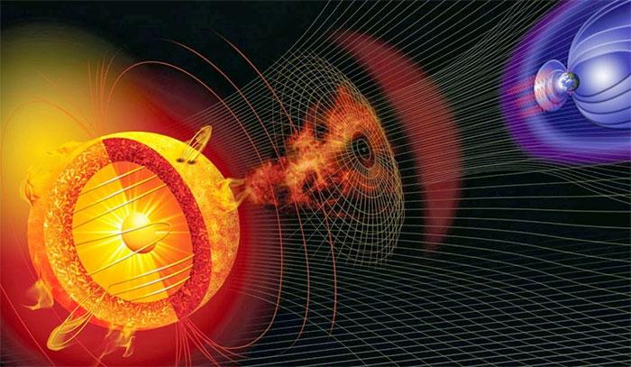 La radiación solar: la energía del sol